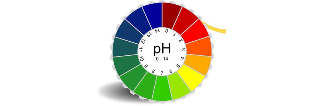 En syra har ett lågt pH